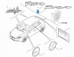 Code model Bravo achterzijde voor Fiat Bravo